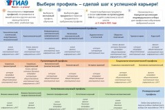 Профили-и-экзамены_альбомная
